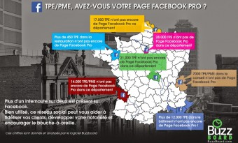 TPE, PME, avez-vous votre page Facebook pro ?